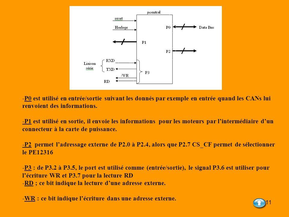 11 -P0 est utilisé en entrée/sortie suivant les donnés par exemple en entrée quand les CANs lui renvoient des informations. -P1 est utilisé en sortie,