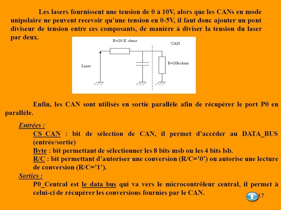 17 Les lasers fournissent une tension de 0 à 10V, alors que les CANs en mode unipolaire ne peuvent recevoir quune tension en 0-5V, il faut donc ajoute