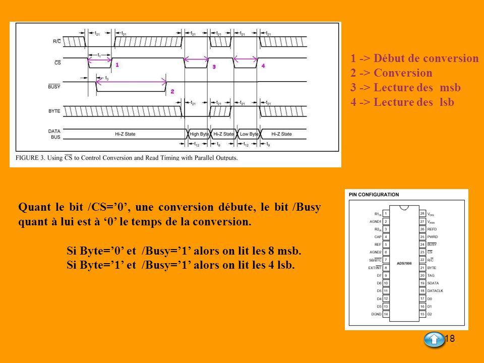 18 1 -> Début de conversion 2 -> Conversion 3 -> Lecture des msb 4 -> Lecture des lsb Quant le bit /CS=0, une conversion débute, le bit /Busy quant à