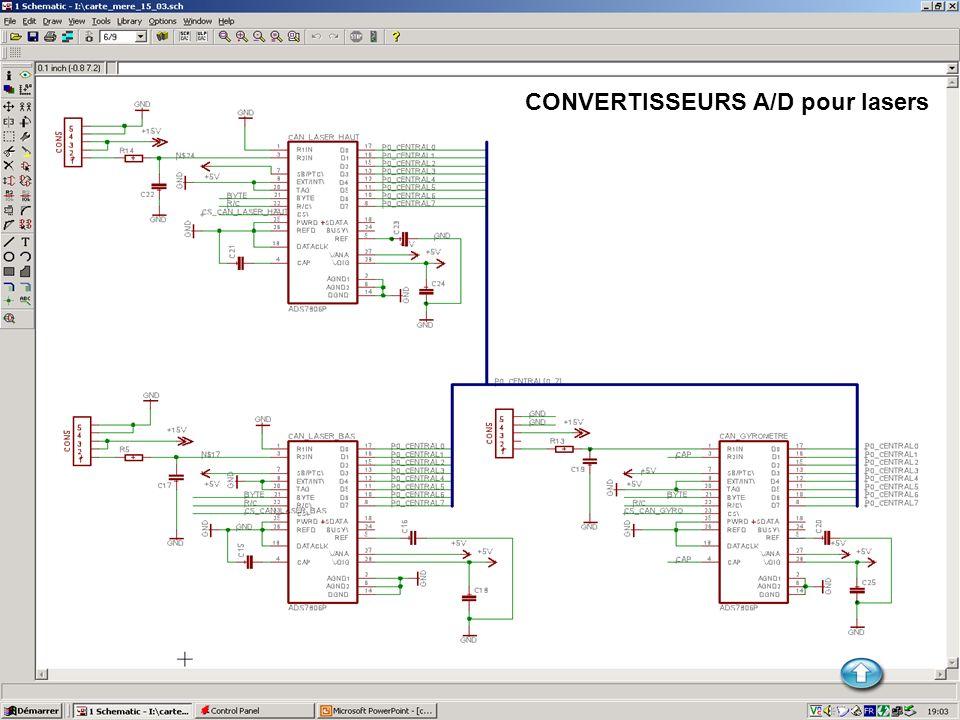 19 CONVERTISSEURS A/D pour lasers