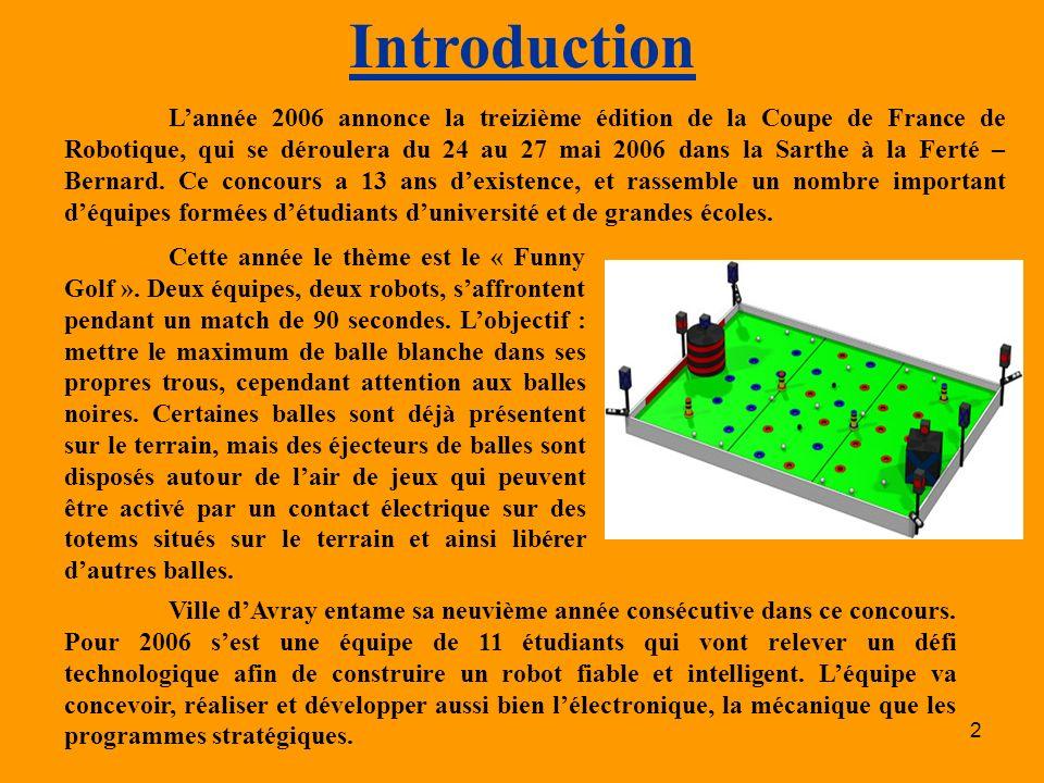 2 Introduction Lannée 2006 annonce la treizième édition de la Coupe de France de Robotique, qui se déroulera du 24 au 27 mai 2006 dans la Sarthe à la