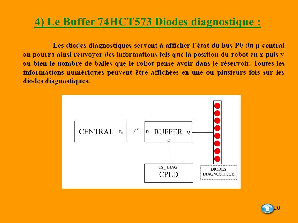 20 4) Le Buffer 74HCT573 Diodes diagnostique : Les diodes diagnostiques servent à afficher létat du bus P0 du μ central on pourra ainsi renvoyer des i