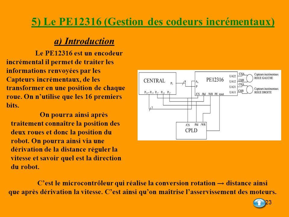 23 5) Le PE12316 (Gestion des codeurs incrémentaux) a) Introduction Le PE12316 est un encodeur incrémental il permet de traiter les informations renvo