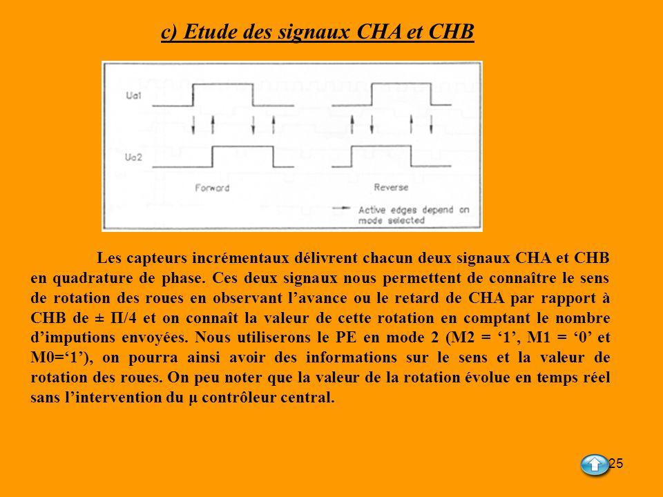 25 c) Etude des signaux CHA et CHB Les capteurs incrémentaux délivrent chacun deux signaux CHA et CHB en quadrature de phase. Ces deux signaux nous pe