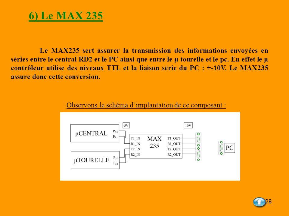 28 6) Le MAX 235 Le MAX235 sert assurer la transmission des informations envoyées en séries entre le central RD2 et le PC ainsi que entre le μ tourell