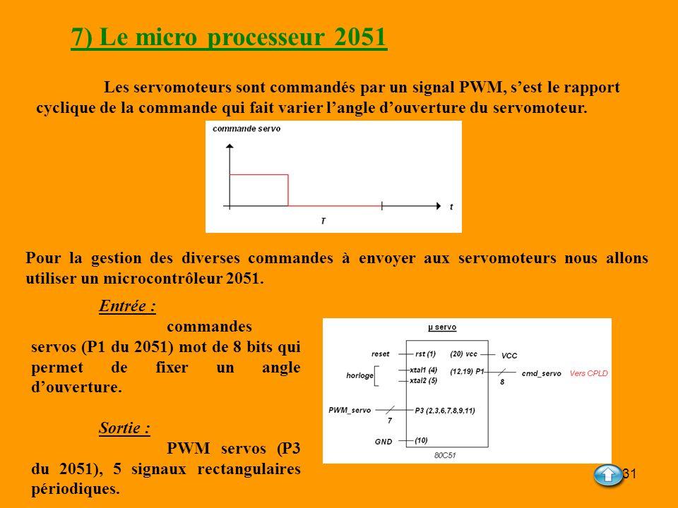31 7) Le micro processeur 2051 Les servomoteurs sont commandés par un signal PWM, sest le rapport cyclique de la commande qui fait varier langle douve