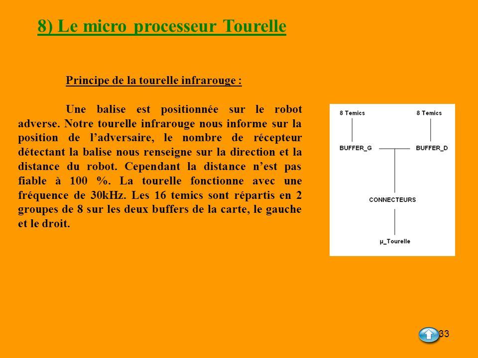 33 8) Le micro processeur Tourelle Principe de la tourelle infrarouge : Une balise est positionnée sur le robot adverse. Notre tourelle infrarouge nou