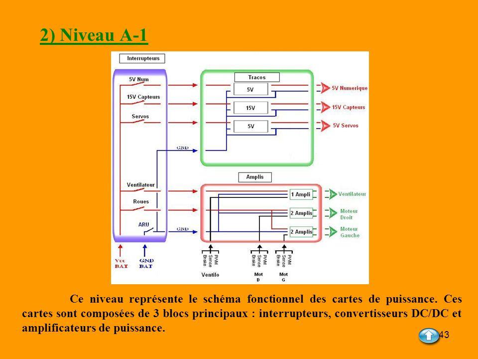 43 2) Niveau A-1 Ce niveau représente le schéma fonctionnel des cartes de puissance. Ces cartes sont composées de 3 blocs principaux : interrupteurs,