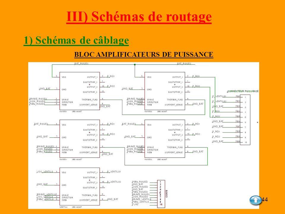 44 III) Schémas de routage 1) Schémas de câblage BLOC AMPLIFICATEURS DE PUISSANCE