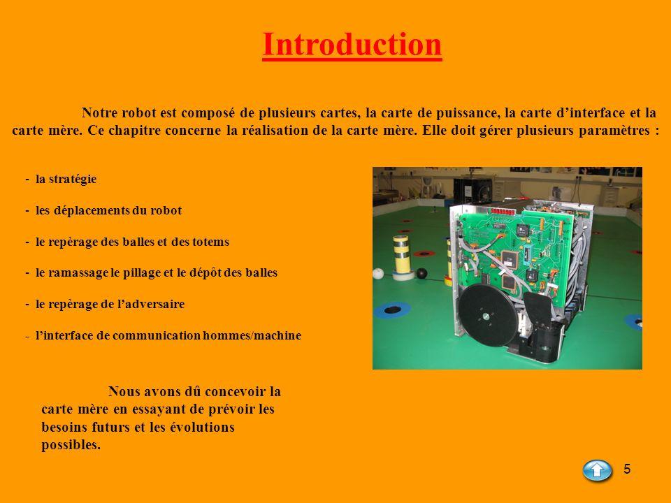 5 Introduction Notre robot est composé de plusieurs cartes, la carte de puissance, la carte dinterface et la carte mère. Ce chapitre concerne la réali