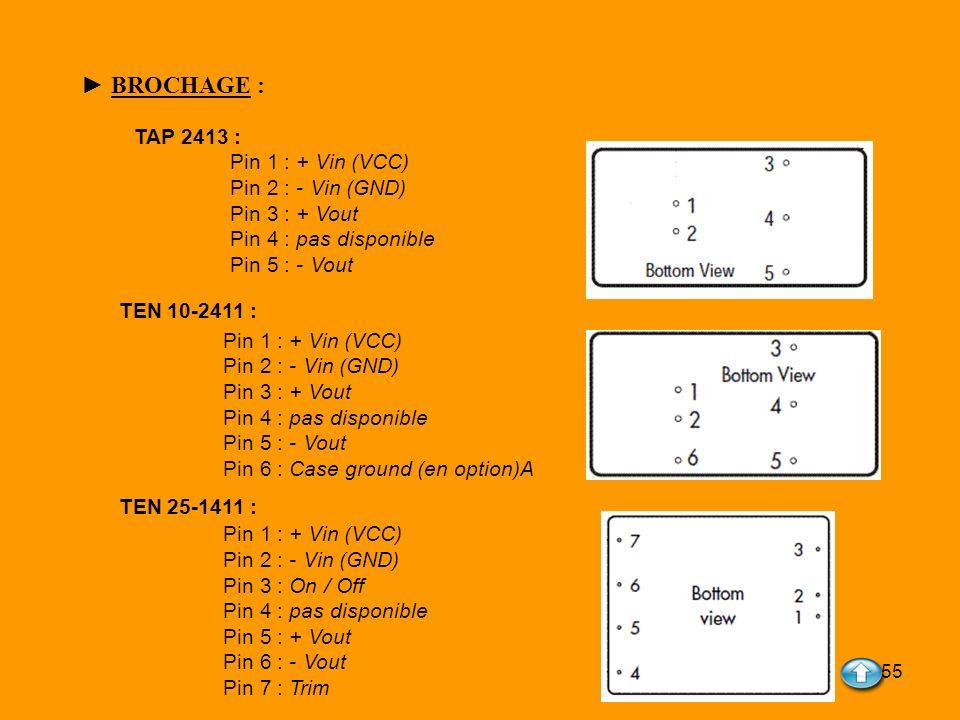 55 BROCHAGE : TAP 2413 : Pin 1 : + Vin (VCC) Pin 2 : - Vin (GND) Pin 3 : + Vout Pin 4 : pas disponible Pin 5 : - Vout TEN 10-2411 : Pin 1 : + Vin (VCC