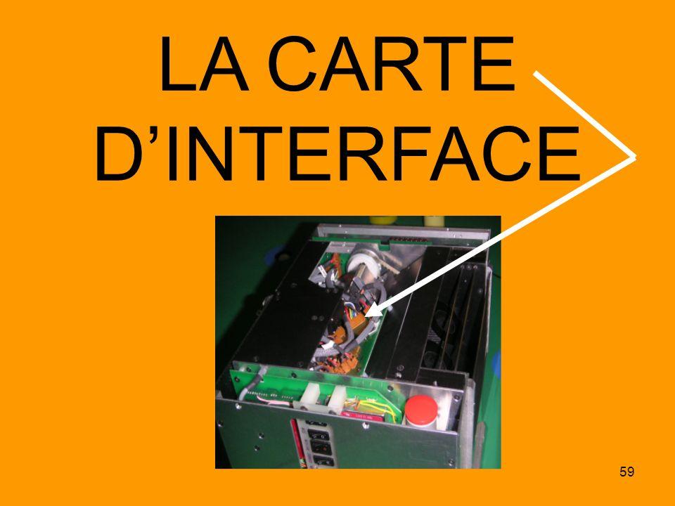59 LA CARTE DINTERFACE