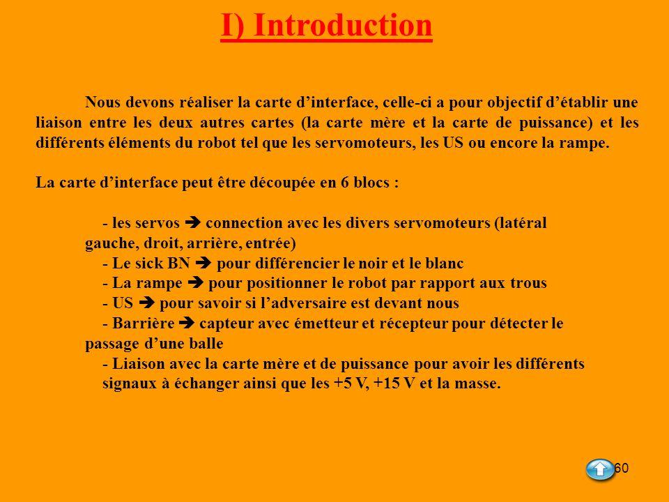 60 I) Introduction Nous devons réaliser la carte dinterface, celle-ci a pour objectif détablir une liaison entre les deux autres cartes (la carte mère