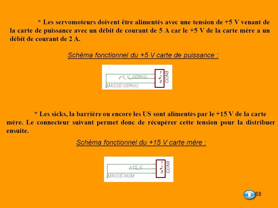 68 * Les servomoteurs doivent être alimentés avec une tension de +5 V venant de la carte de puissance avec un débit de courant de 5 A car le +5 V de l