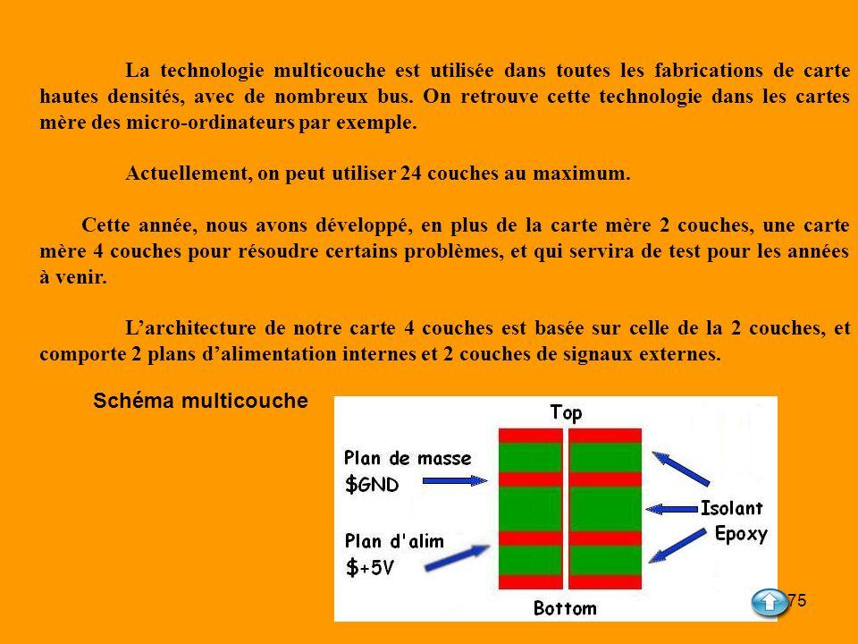 75 La technologie multicouche est utilisée dans toutes les fabrications de carte hautes densités, avec de nombreux bus. On retrouve cette technologie