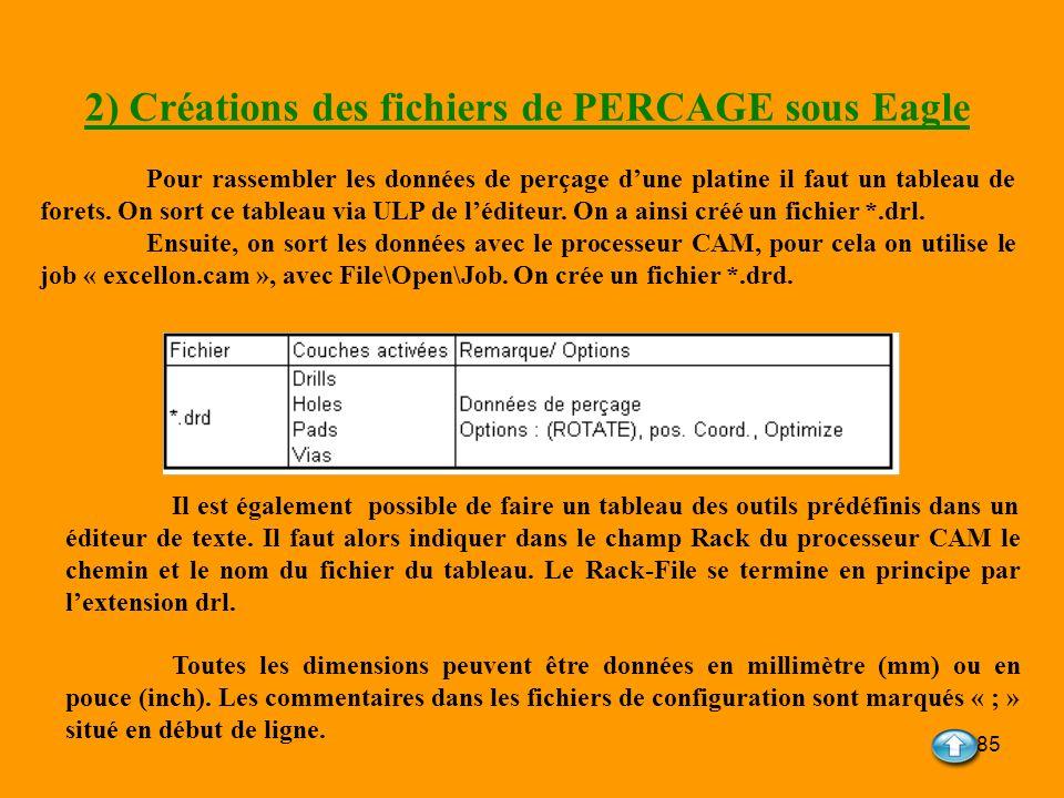 85 2) Créations des fichiers de PERCAGE sous Eagle Pour rassembler les données de perçage dune platine il faut un tableau de forets. On sort ce tablea