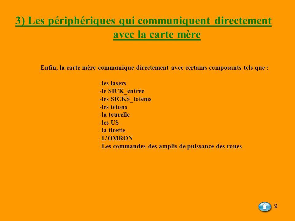 9 3) Les périphériques qui communiquent directement avec la carte mère Enfin, la carte mère communique directement avec certains composants tels que :