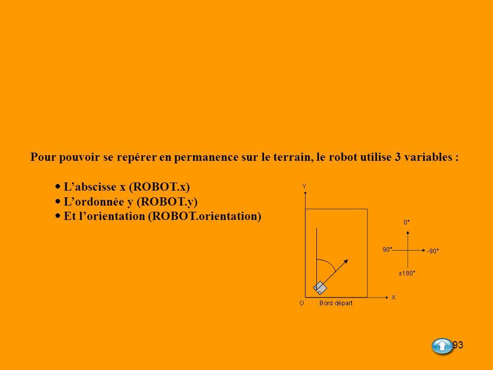 93 Pour pouvoir se repérer en permanence sur le terrain, le robot utilise 3 variables : Labscisse x (ROBOT.x) Lordonnée y (ROBOT.y) Et lorientation (R