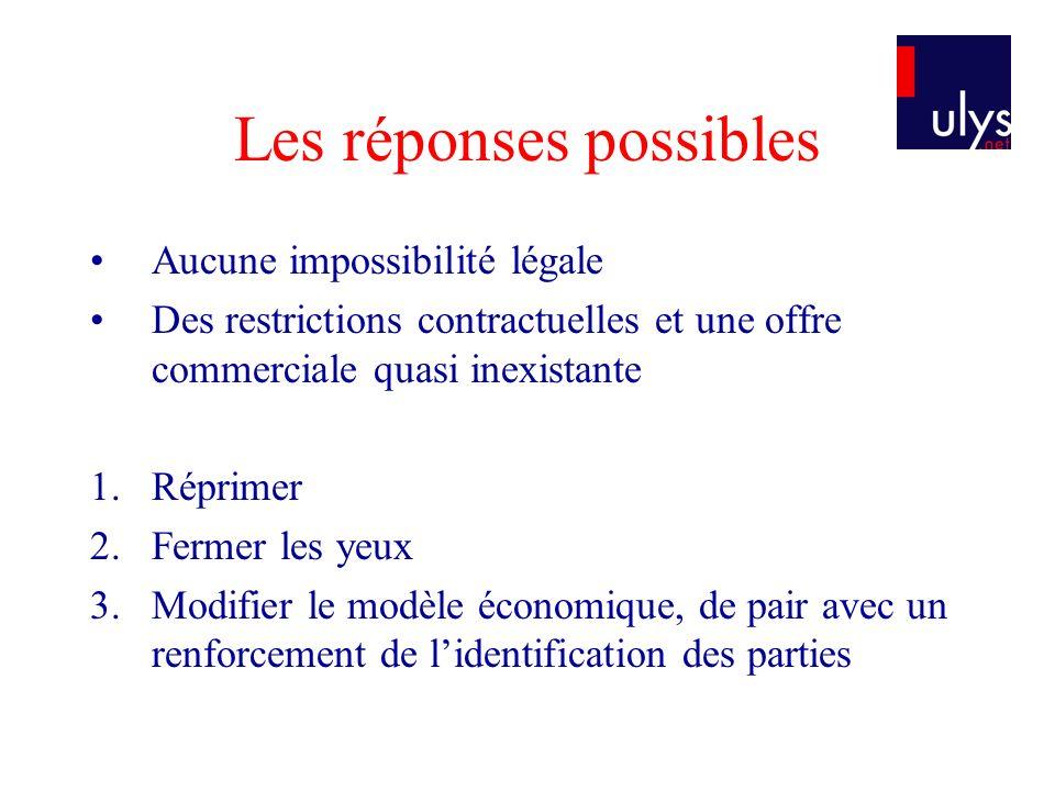 Les réponses possibles Aucune impossibilité légale Des restrictions contractuelles et une offre commerciale quasi inexistante 1.Réprimer 2.Fermer les