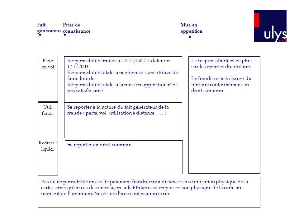 Se reporter au droit commun Fait générateur Prise de connaissance Mise en opposition Responsabilité limitée à 275 (150 à dater du 1/1/2003 Responsabil