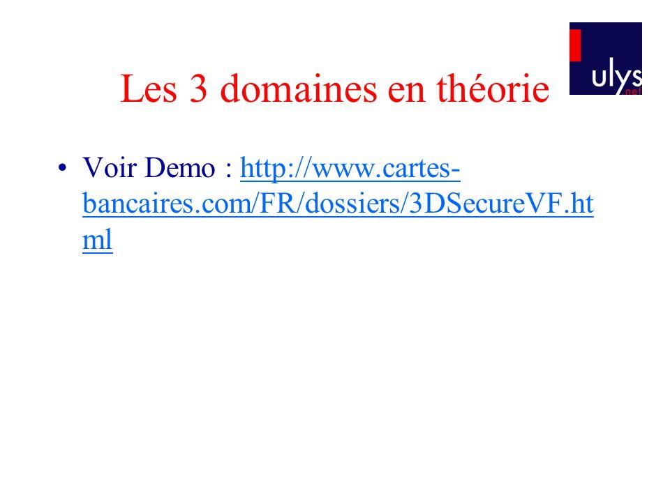 Les 3 domaines en théorie Voir Demo : http://www.cartes- bancaires.com/FR/dossiers/3DSecureVF.ht mlhttp://www.cartes- bancaires.com/FR/dossiers/3DSecu