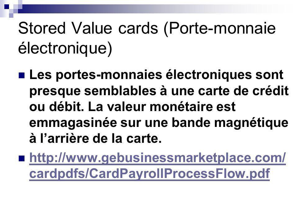 Stored Value cards (Porte-monnaie électronique) Les portes-monnaies électroniques sont presque semblables à une carte de crédit ou débit.