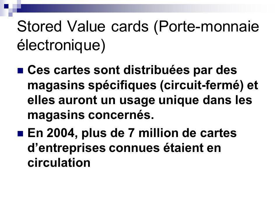 Stored Value cards (Porte-monnaie électronique) Ces cartes sont distribuées par des magasins spécifiques (circuit-fermé) et elles auront un usage unique dans les magasins concernés.