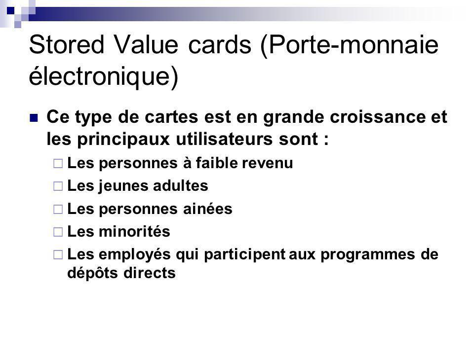 Stored Value cards (Porte-monnaie électronique) Ce type de cartes est en grande croissance et les principaux utilisateurs sont : Les personnes à faible revenu Les jeunes adultes Les personnes ainées Les minorités Les employés qui participent aux programmes de dépôts directs