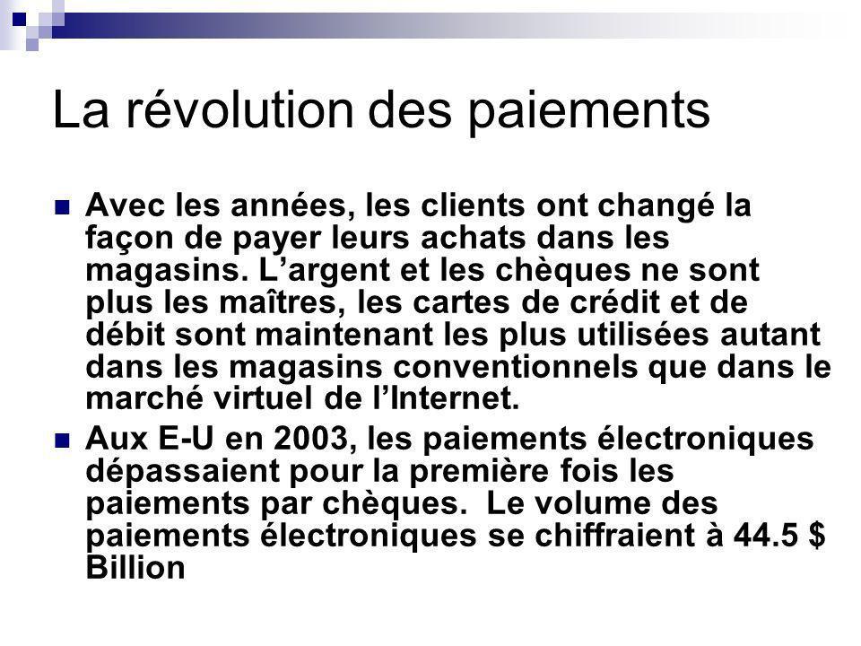 La révolution des paiements Avec les années, les clients ont changé la façon de payer leurs achats dans les magasins.
