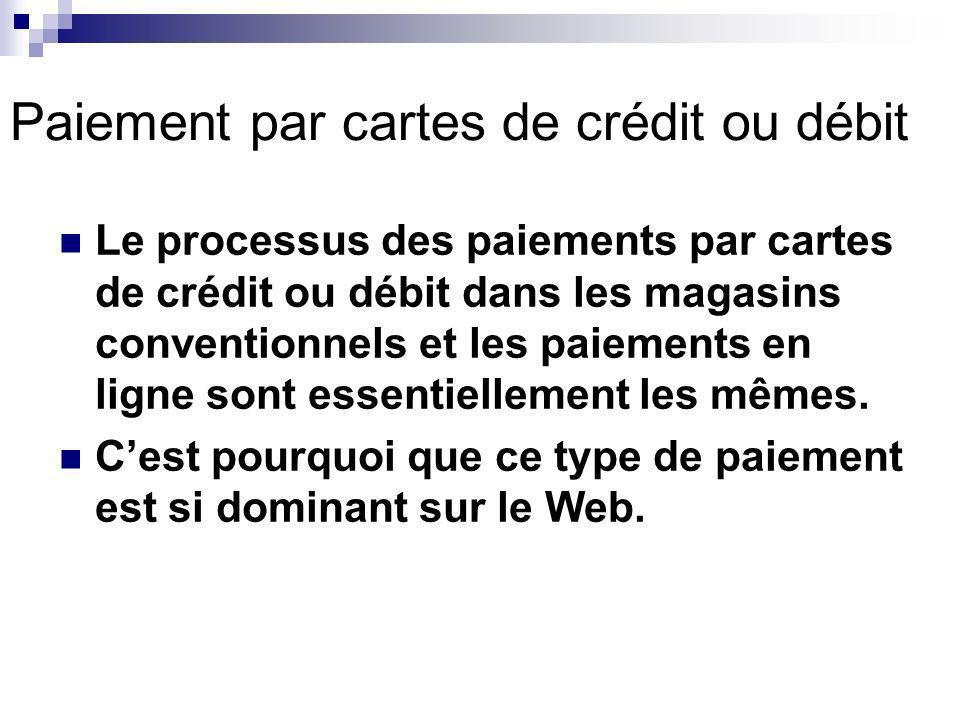 Paiement par cartes de crédit ou débit Le processus des paiements par cartes de crédit ou débit dans les magasins conventionnels et les paiements en ligne sont essentiellement les mêmes.
