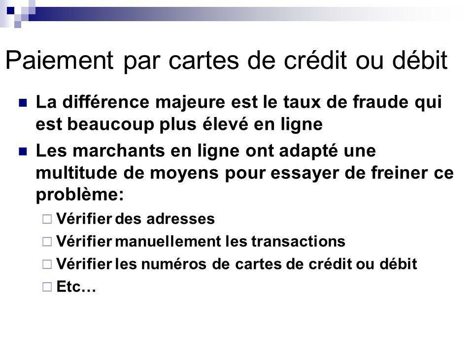 Paiement par cartes de crédit ou débit La différence majeure est le taux de fraude qui est beaucoup plus élevé en ligne Les marchants en ligne ont adapté une multitude de moyens pour essayer de freiner ce problème: Vérifier des adresses Vérifier manuellement les transactions Vérifier les numéros de cartes de crédit ou débit Etc…