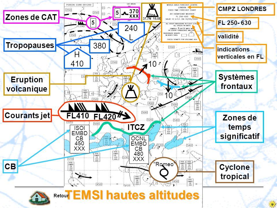 10 « Roméo » validité FL 250- 630 CMPZ LONDRES indications verticales en FL Systèmes frontaux Zones de temps significatif Tropopauses Courants jet Eru