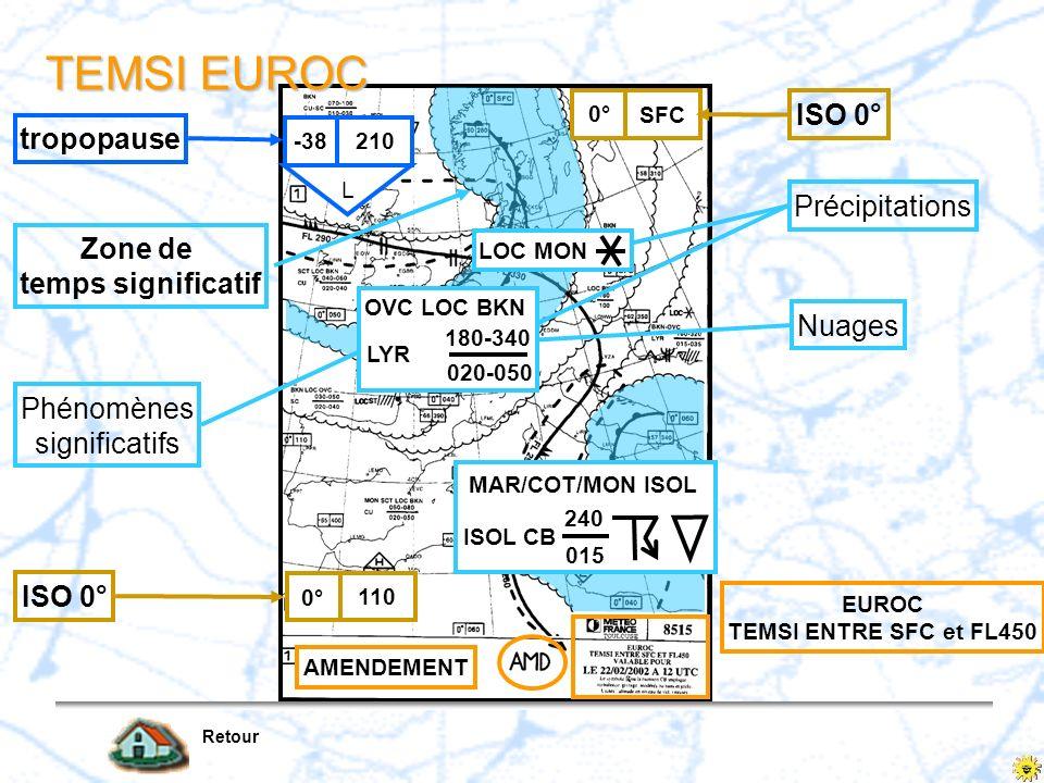 Retour 110 0° SFC 0° EUROC TEMSI ENTRE SFC et FL450 tropopause ISO 0° Zone de temps significatif AMENDEMENT 210 -38 L ISO 0° Nuages Précipitations Phé