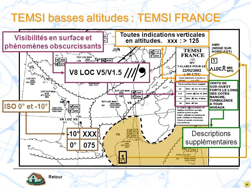 TEMSI basses altitudes : TEMSI FRANCE Retour V8 LOC V5/V1.5 Toutes indications verticales en altitudes. xxx : > 125 ISO 0° et -10° Visibilités en surf