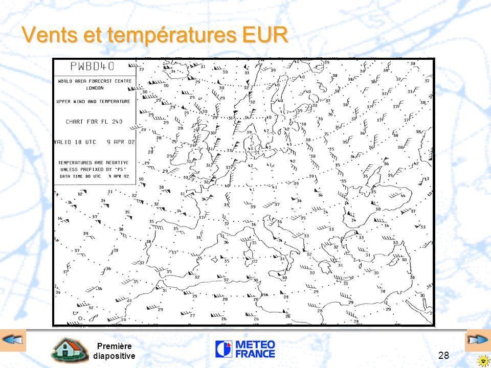 Première diapositive 28 Vents et températures EUR
