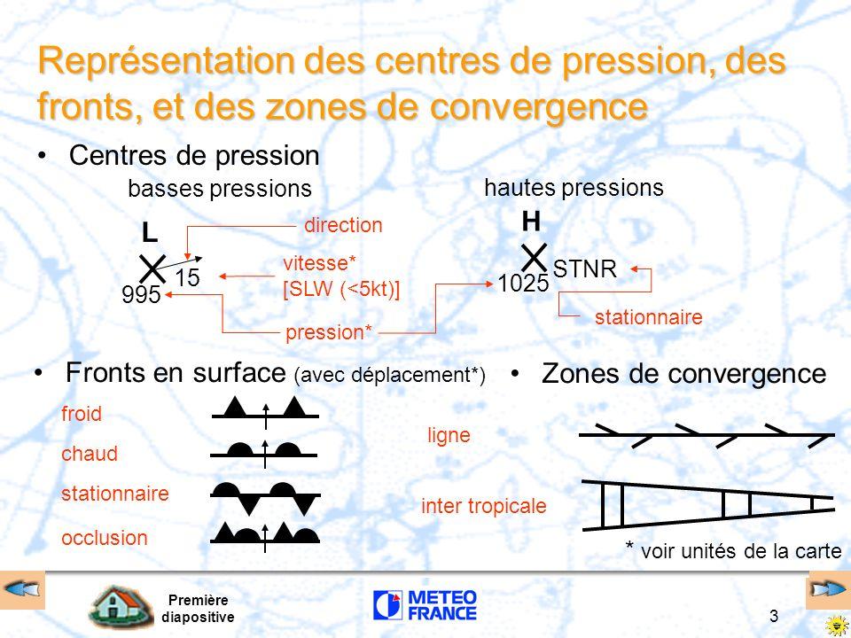 Première diapositive 3 Représentation des centres de pression, des fronts, et des zones de convergence Centres de pression Zones de convergence Fronts