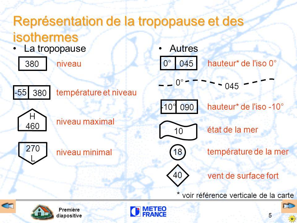 Première diapositive 5 Représentation de la tropopause et des isothermes La tropopauseAutres 380 H 460 270 L niveau température et niveau niveau maxim