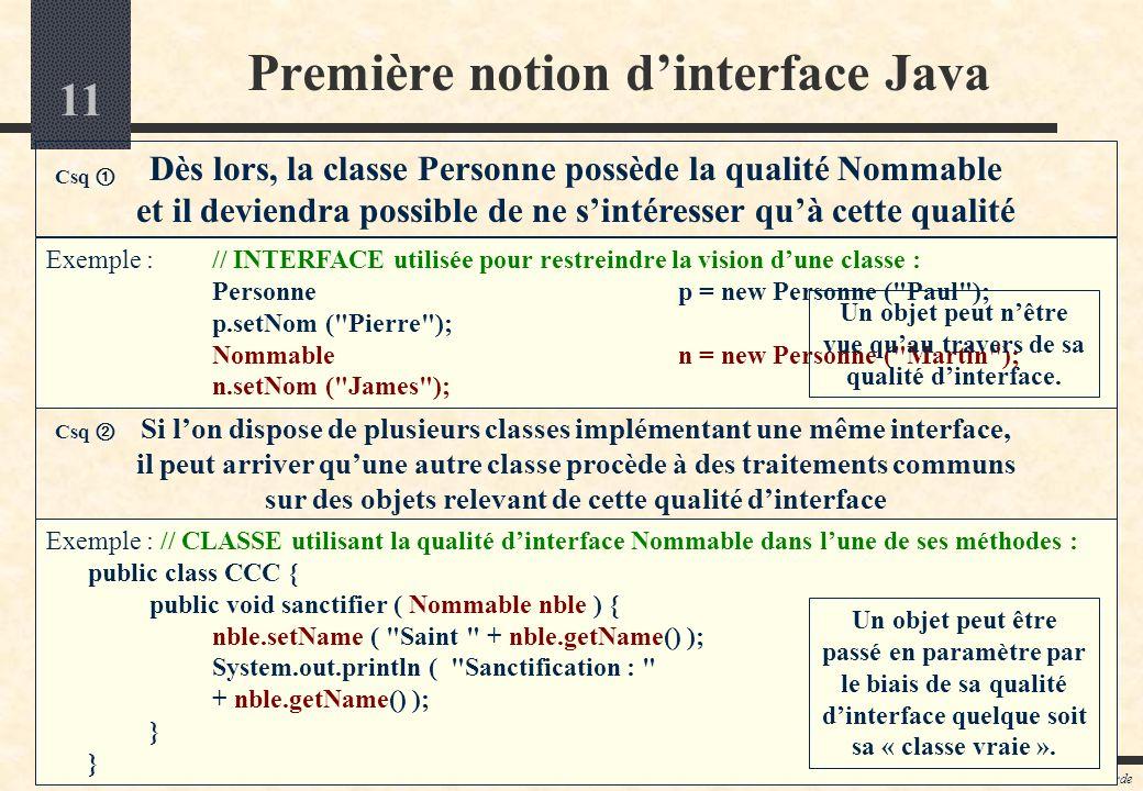 10 Cours JAVA (I21) -Licence 1 Semestre 2 / Y.Laborde Première notion dinterface Java Les INTERFACES sont des sortes de CONTRATS que des CLASSES sengagent à respecter Par convention, on commence toujours les noms des interfaces par une MAJUSCULE.