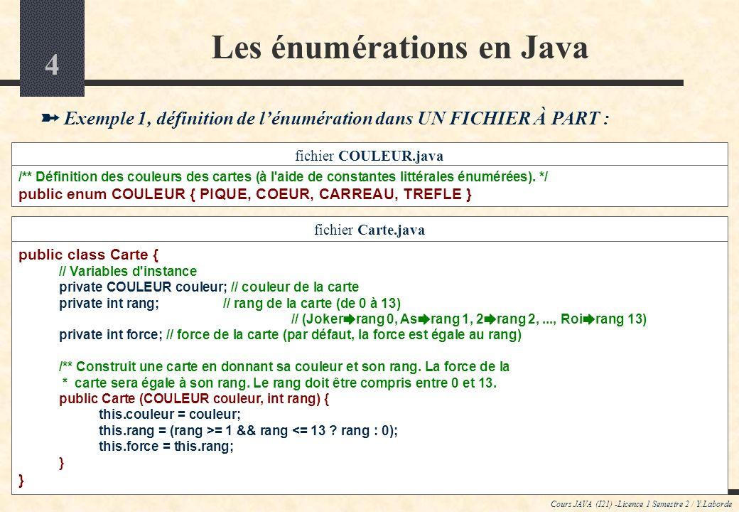 3 Cours JAVA (I21) -Licence 1 Semestre 2 / Y.Laborde Les énumérations en Java on peut utiliser ces variables dans des expressions Java : - pour de nouvelles affectations : j = Jour.