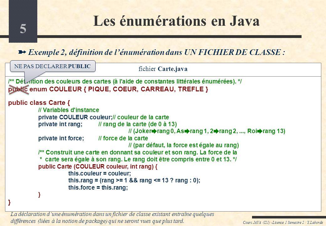 4 Cours JAVA (I21) -Licence 1 Semestre 2 / Y.Laborde Les énumérations en Java Exemple 1, définition de lénumération dans UN FICHIER À PART : fichier Carte.java public class Carte { // Variables d instance private COULEUR couleur; // couleur de la carte private int rang;// rang de la carte (de 0 à 13) // (Joker rang 0, As rang 1, 2 rang 2,..., Roi rang 13) private int force; // force de la carte (par défaut, la force est égale au rang) /** Construit une carte en donnant sa couleur et son rang.