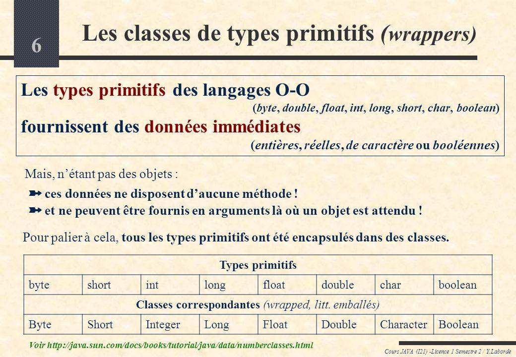 5 Cours JAVA (I21) -Licence 1 Semestre 2 / Y.Laborde Les énumérations en Java Exemple 2, définition de lénumération dans UN FICHIER DE CLASSE : fichier Carte.java /** Définition des couleurs des cartes (à l aide de constantes littérales énumérées).