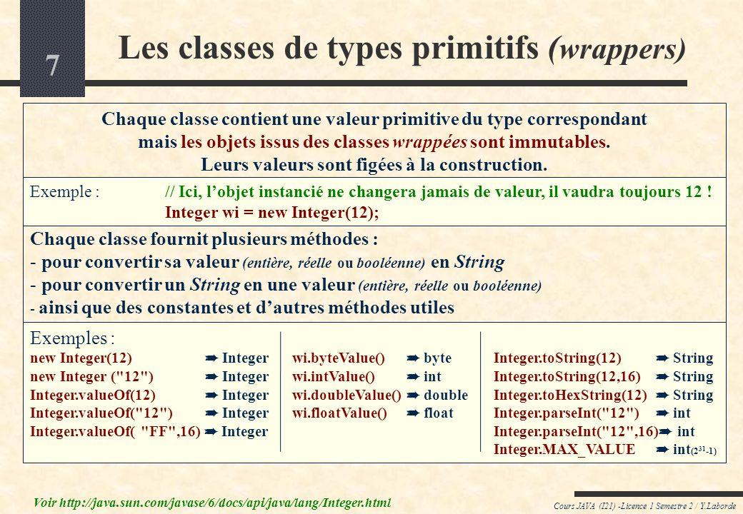 6 Cours JAVA (I21) -Licence 1 Semestre 2 / Y.Laborde Les classes de types primitifs ( wrappers) Mais, nétant pas des objets : ces données ne disposent daucune méthode .