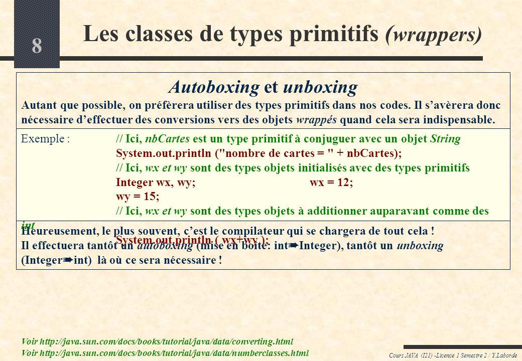 7 Cours JAVA (I21) -Licence 1 Semestre 2 / Y.Laborde Les classes de types primitifs ( wrappers) Chaque classe contient une valeur primitive du type correspondant mais les objets issus des classes wrappées sont immutables.