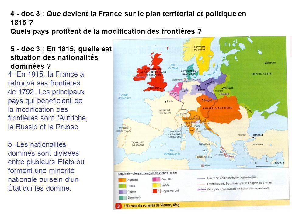 4 - doc 3 : Que devient la France sur le plan territorial et politique en 1815 ? Quels pays profitent de la modification des frontières ? 5 - doc 3 :
