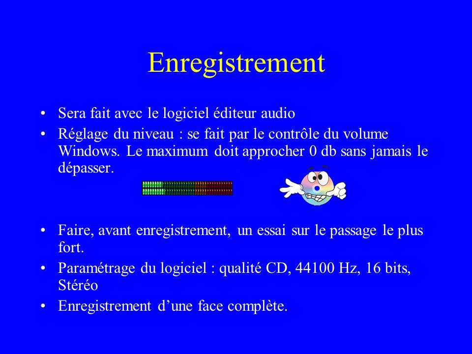 Logiciels éditeurs audio pour Windows Cool Edit 2000 : le plus complet mais en anglais uniquement.