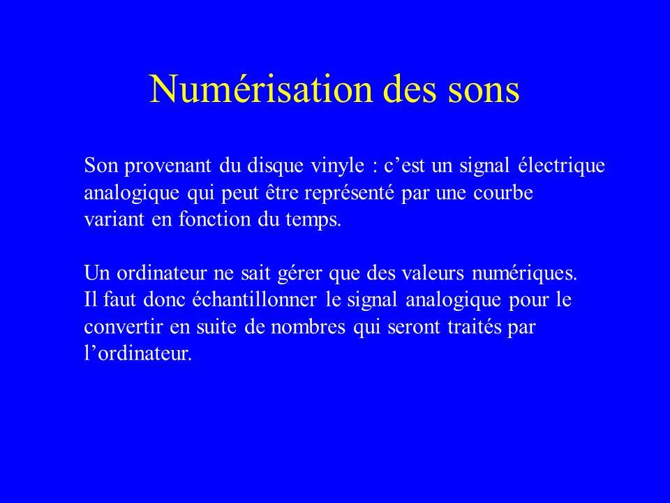 Numérisation des sons (suite) Ainsi, la numérisation effectuée par la carte audio permet de transformer un signal sonore en fichier enregistré sur le disque dur de l ordinateur.
