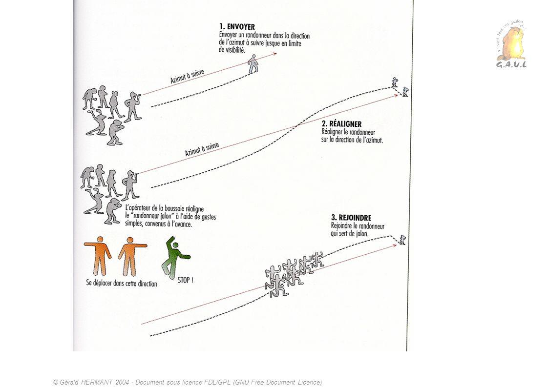 © Gérald HERMANT 2004 - Document sous licence FDL/GPL (GNU Free Document Licence)