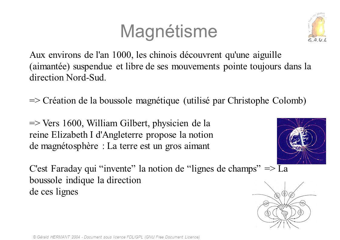 © Gérald HERMANT 2004 - Document sous licence FDL/GPL (GNU Free Document Licence) Magnétisme Aux environs de l'an 1000, les chinois découvrent qu'une