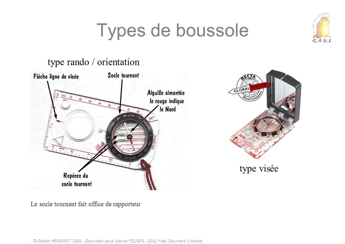 © Gérald HERMANT 2004 - Document sous licence FDL/GPL (GNU Free Document Licence) Types de boussole type rando / orientation type visée Le socle tourn