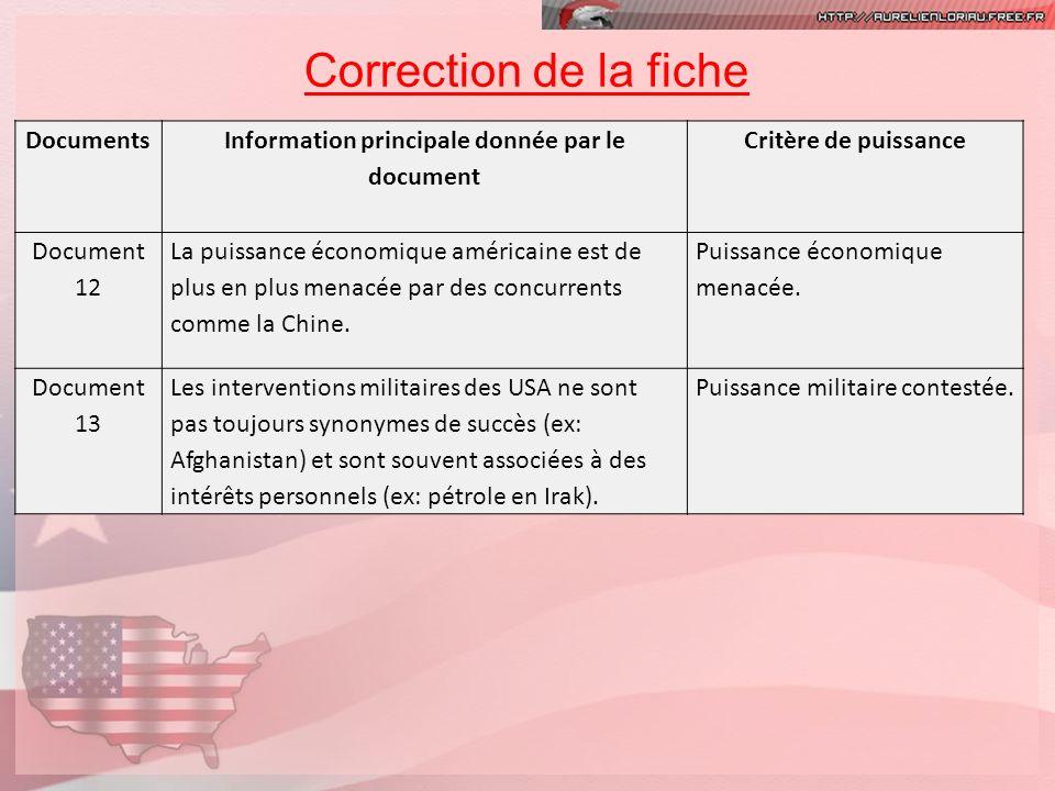 Correction de la fiche Documents Information principale donnée par le document Critère de puissance Document 12 La puissance économique américaine est